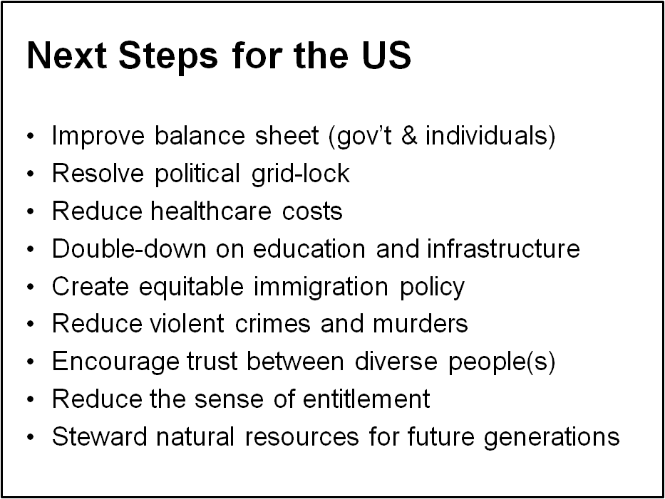 Next Steps for the US