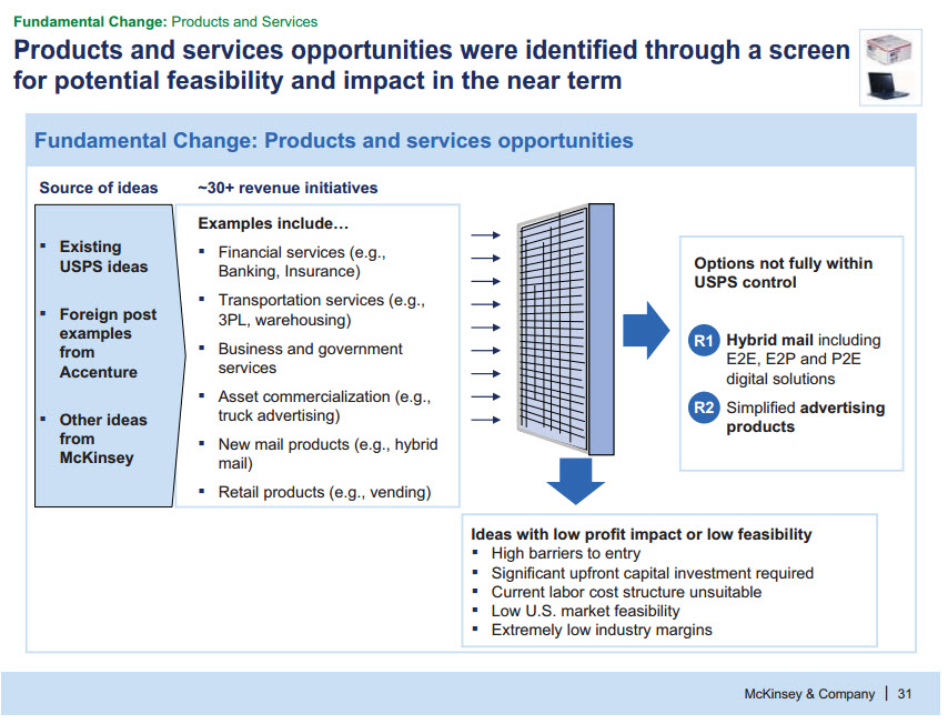 McKinsey Presentation - New Products