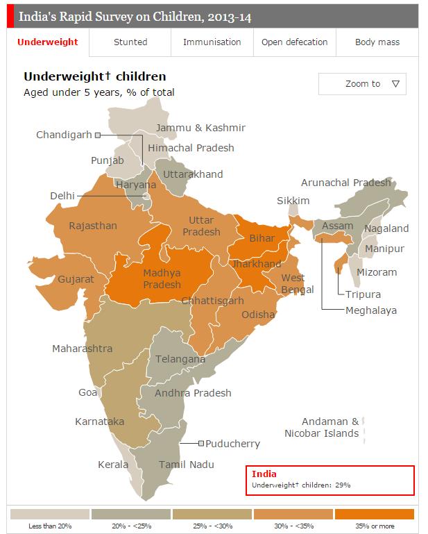 Consultantsmind Poverty in India