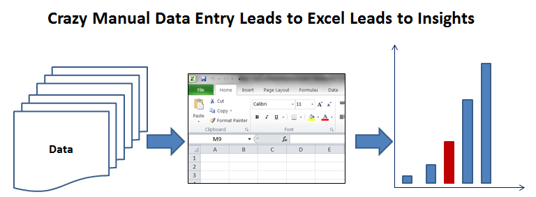 leading by example with data entry consultant s mind