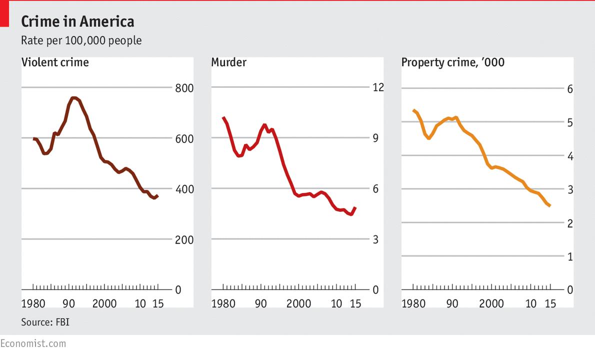 consultantsmind-crime-in-america