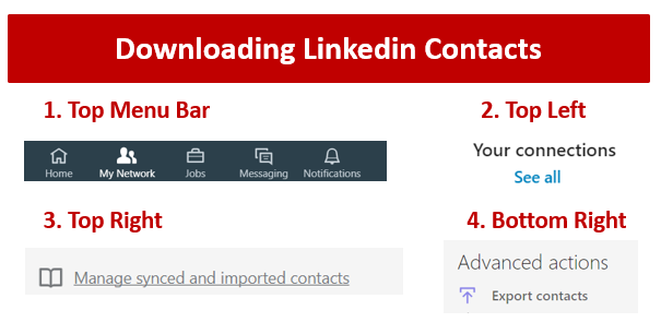 How to download Linkedin data | Consultant's Mind