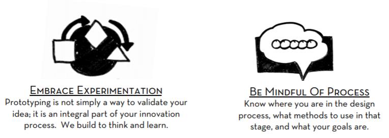 d School bootcamp bootleg deck | Consultant's Mind